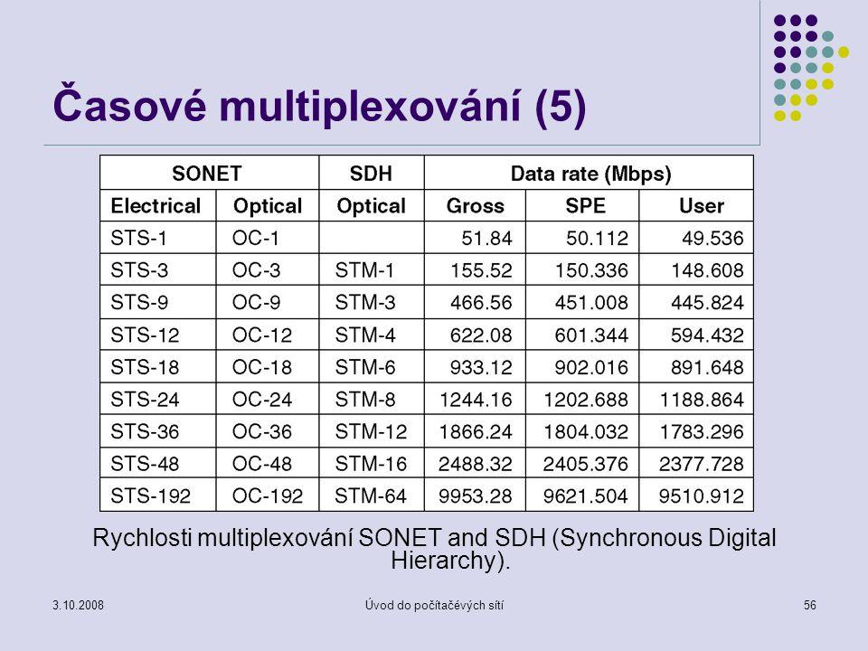 3.10.2008Úvod do počítačévých sítí56 Časové multiplexování (5) Rychlosti multiplexování SONET and SDH (Synchronous Digital Hierarchy).