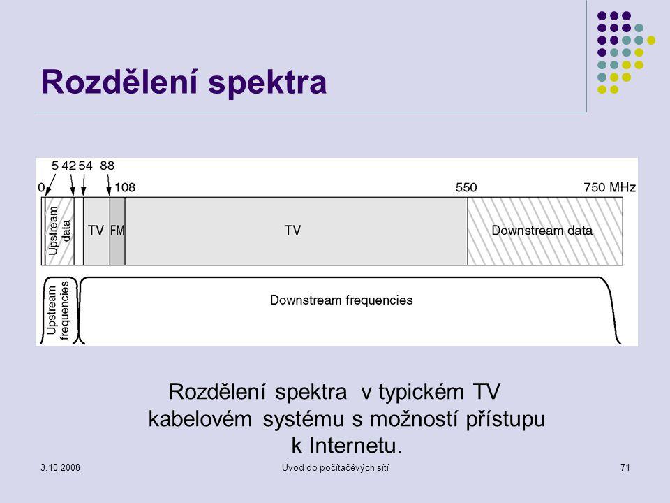 3.10.2008Úvod do počítačévých sítí71 Rozdělení spektra Rozdělení spektra v typickém TV kabelovém systému s možností přístupu k Internetu.