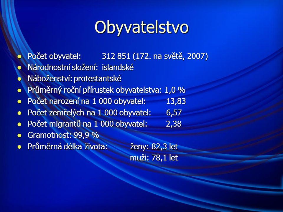 Obyvatelstvo Počet obyvatel:312 851 (172. na světě, 2007) Počet obyvatel:312 851 (172.
