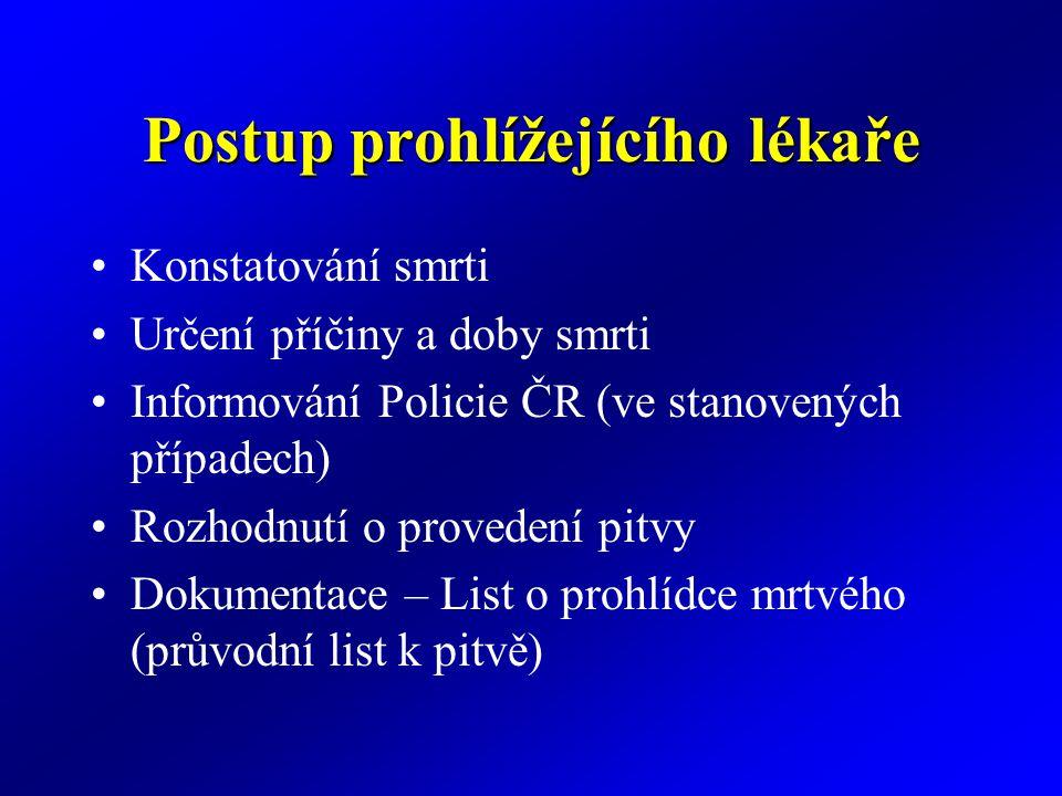 Postup prohlížejícího lékaře Konstatování smrti Určení příčiny a doby smrti Informování Policie ČR (ve stanovených případech) Rozhodnutí o provedení p