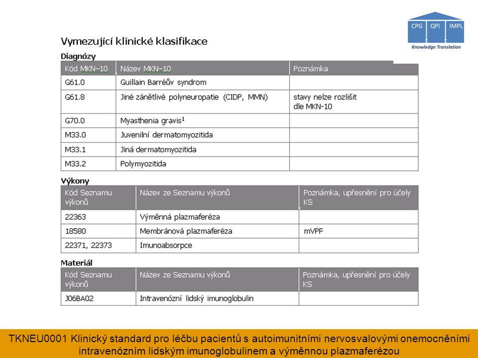 CIDPChronická zánětlivá demyelinizační polyneuropatie MMNMultifokální motorická neuropatie TKNEU0001 Klinický standard pro léčbu pacientů s autoimunitními nervosvalovými onemocněními intravenózním lidským imunoglobulinem a výměnnou plazmaferézou
