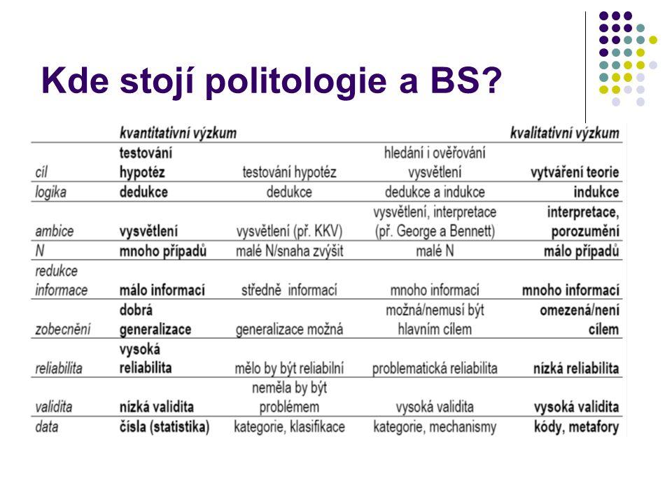Kde stojí politologie a BS?
