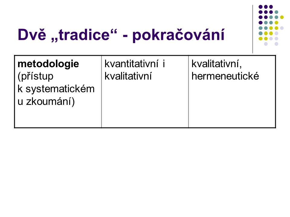 """Dvě """"tradice"""" - pokračování metodologie (přístup k systematickém u zkoumání) kvantitativní i kvalitativní kvalitativní, hermeneutické"""