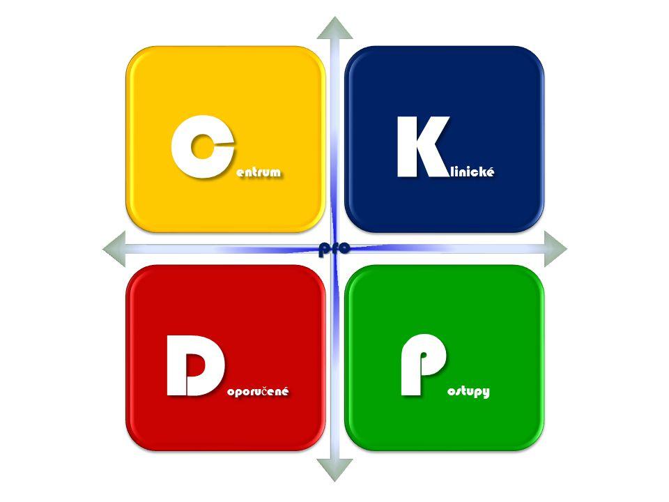 C entrum K linické D oporu č ené P P ostupy pro