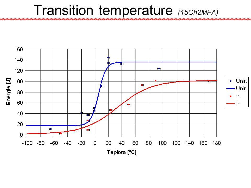 Transition temperature (15Ch2MFA)