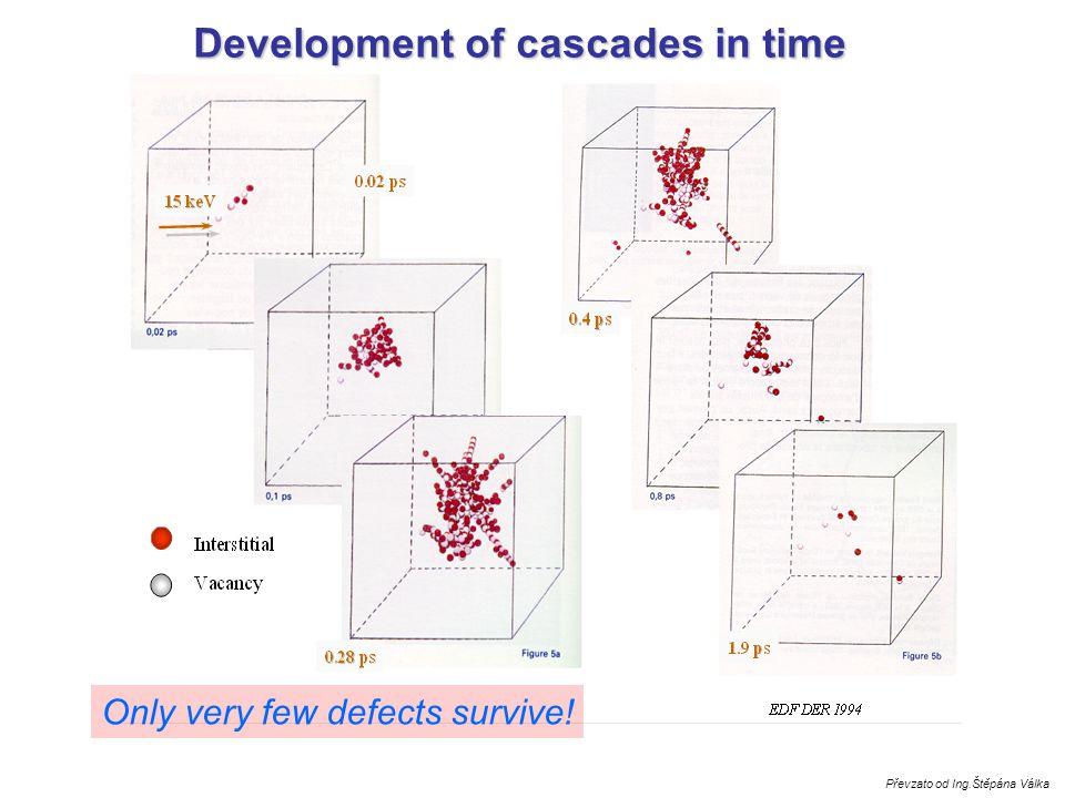 Development of cascades in time Převzato od Ing.Štěpána Válka Only very few defects survive!