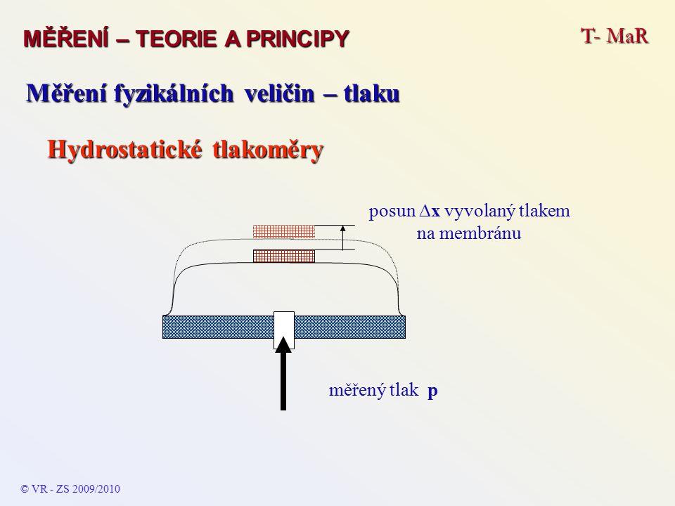 T- MaR MĚŘENÍ – TEORIE A PRINCIPY © VR - ZS 2009/2010 Měření fyzikálních veličin – tlaku Hydrostatické tlakoměry měřený tlak p posun ∆x vyvolaný tlakem na membránu