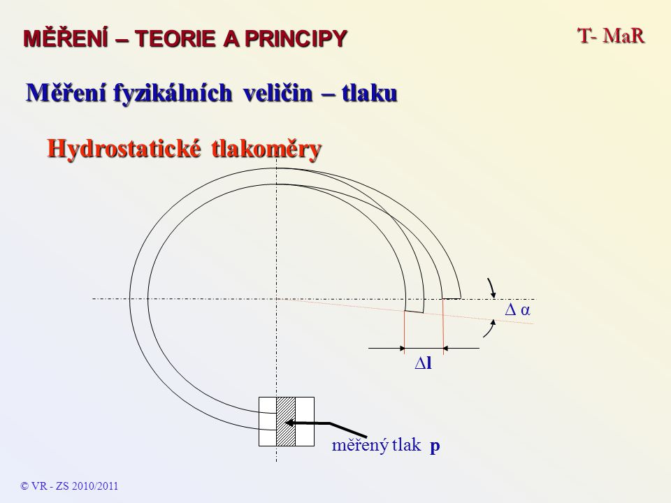 T- MaR MĚŘENÍ – TEORIE A PRINCIPY © VR - ZS 2010/2011 Měření fyzikálních veličin – tlaku Hydrostatické tlakoměry měřený tlak p ∆l ∆ α