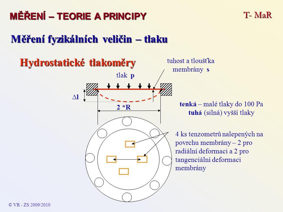 T- MaR MĚŘENÍ – TEORIE A PRINCIPY © VR - ZS 2009/2010 Měření fyzikálních veličin – tlaku Hydrostatické tlakoměry ∆l∆l tlak p tuhost a tloušťka membrán
