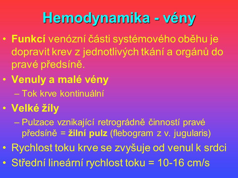 Hemodynamika - vény Funkcí venózní části systémového oběhu je dopravit krev z jednotlivých tkání a orgánů do pravé předsíně. Venuly a malé vény –Tok k