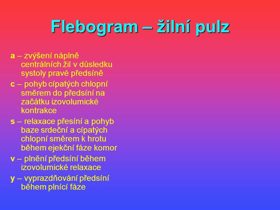 Flebogram – žilní pulz a – zvýšení náplně centrálních žil v důsledku systoly pravé předsíně c – pohyb cípatých chlopní směrem do předsíní na začátku i