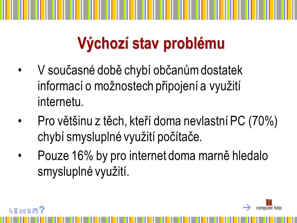 Výchozí stav problému V současné době chybí občanům dostatek informací o možnostech připojení a využití internetu.