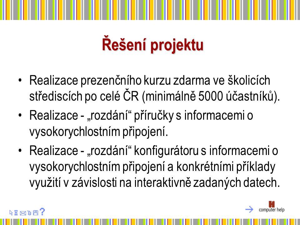 Řešení projektu Realizace prezenčního kurzu zdarma ve školicích střediscích po celé ČR (minimálně 5000 účastníků).