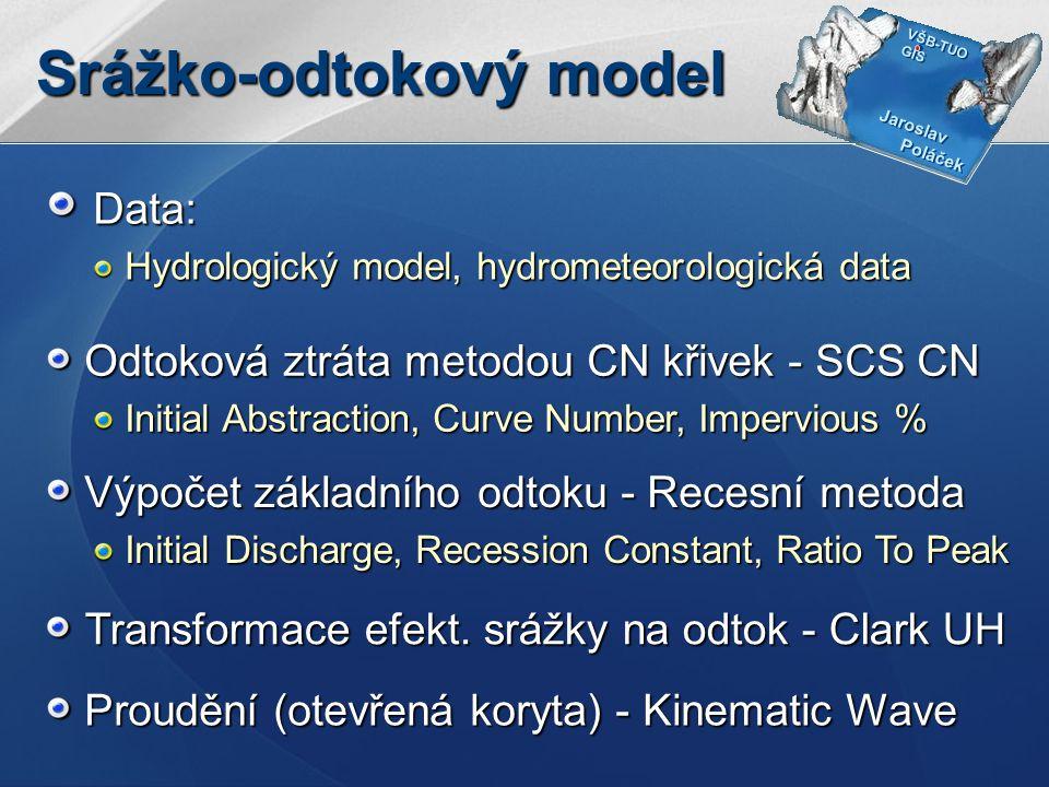 Jaroslav Poláček Jaroslav Poláček VŠB-TUO GIS VŠB-TUO GIS Srážko-odtokový model Výpočet základního odtoku - Recesní metoda Initial Discharge, Recessio