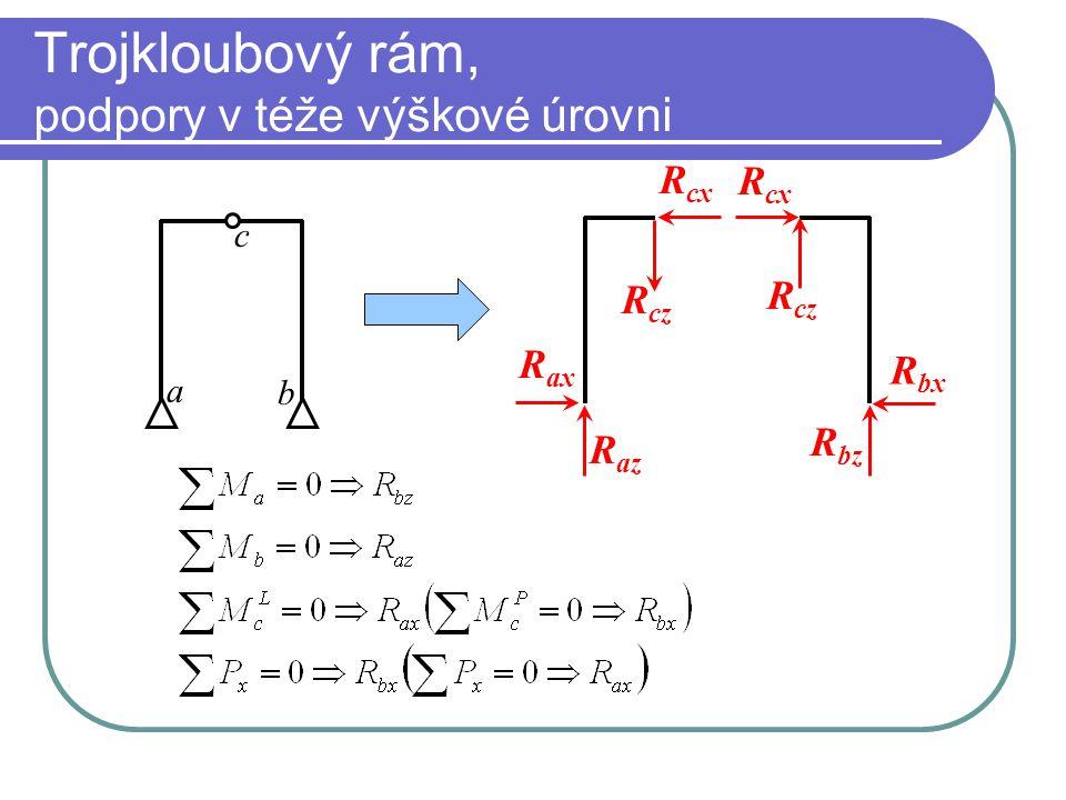Trojkloubový rám, podpory v téže výškové úrovni a b c R ax R az R bz R bx R cx R cz