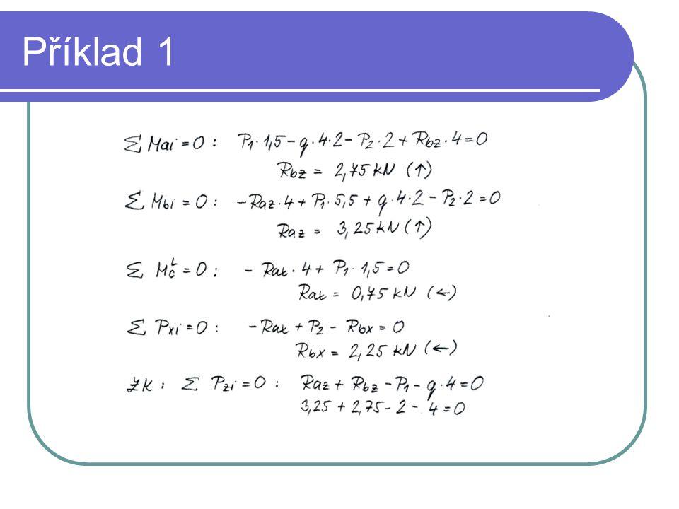 DÚ 5 (příklad 2, trojkloubový rám s táhlem) a b c d q = 2kN/m M = 2kNm 1 2 2 1 1 2 táhlo P = 2kN