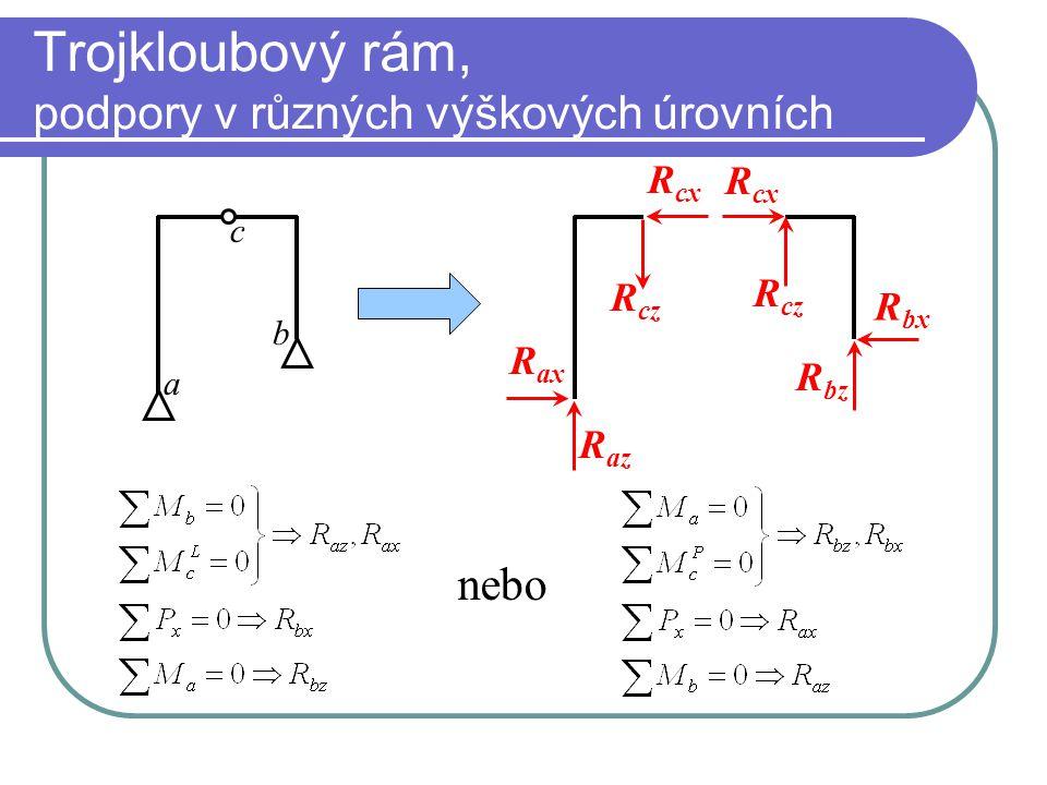 Trojkloubový rám, podpory v různých výškových úrovních a b c R ax R az R bz R bx R cx R cz nebo