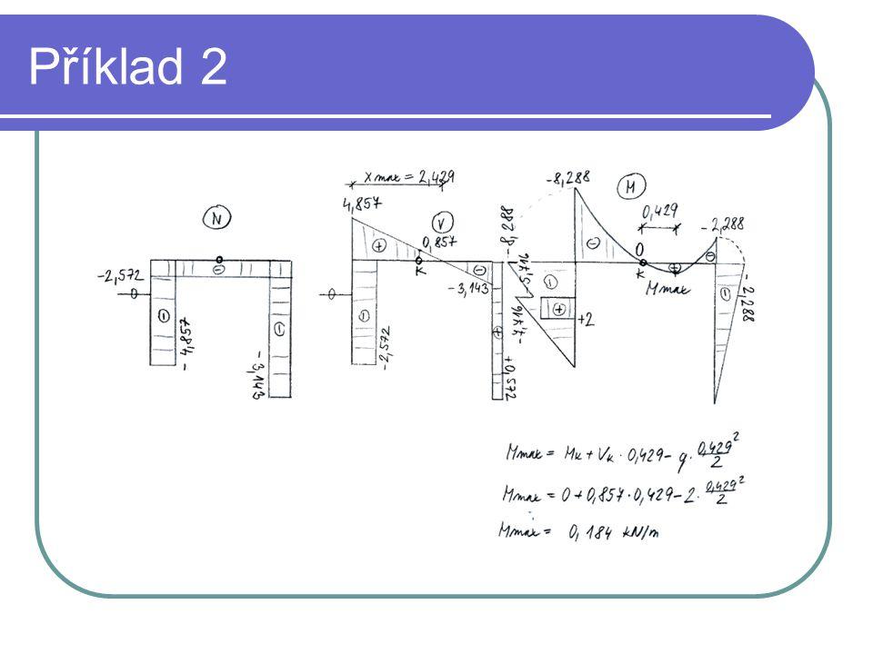 Trojkloubový rám s táhlem Táhlo – slouží k zachycení vodorovných složek reakcí podpor a b c táhlo R ax R az R bz NtNt R cx R cz NtNt