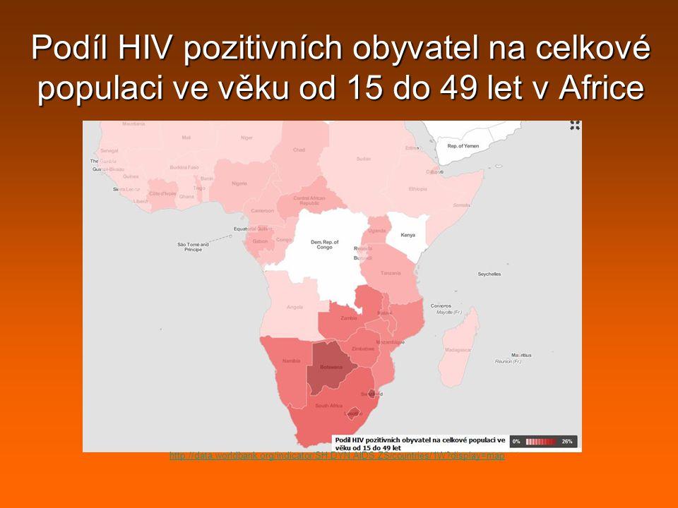 Podíl HIV pozitivních obyvatel na celkové populaci ve věku od 15 do 49 let v Africe http://data.worldbank.org/indicator/SH.DYN.AIDS.ZS/countries/1W?di