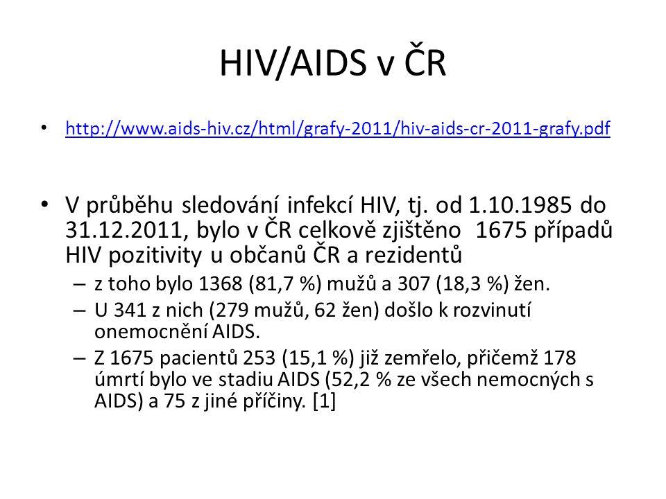 HIV/AIDS v ČR http://www.aids-hiv.cz/html/grafy-2011/hiv-aids-cr-2011-grafy.pdf V průběhu sledování infekcí HIV, tj. od 1.10.1985 do 31.12.2011, bylo
