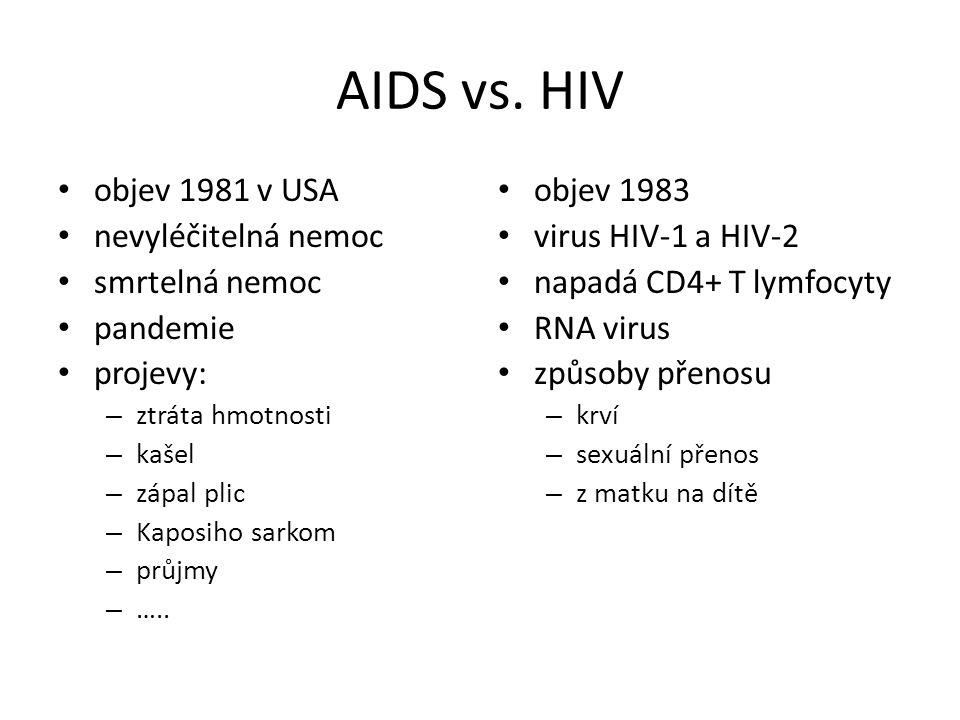 AIDS vs. HIV objev 1981 v USA nevyléčitelná nemoc smrtelná nemoc pandemie projevy: – ztráta hmotnosti – kašel – zápal plic – Kaposiho sarkom – průjmy