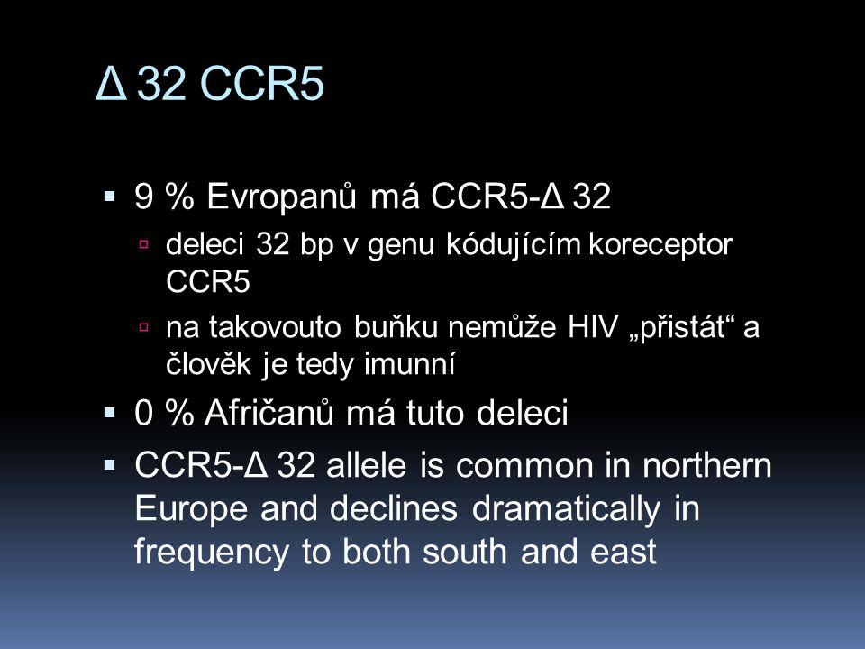 """ 9 % Evropanů má CCR5-Δ 32  deleci 32 bp v genu kódujícím koreceptor CCR5  na takovouto buňku nemůže HIV """"přistát"""" a člověk je tedy imunní  0 % Af"""