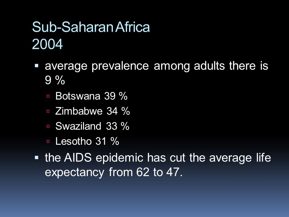 Sub-Saharan Africa 2004  average prevalence among adults there is 9 %  Botswana 39 %  Zimbabwe 34 %  Swaziland 33 %  Lesotho 31 %  the AIDS epidemic has cut the average life expectancy from 62 to 47.