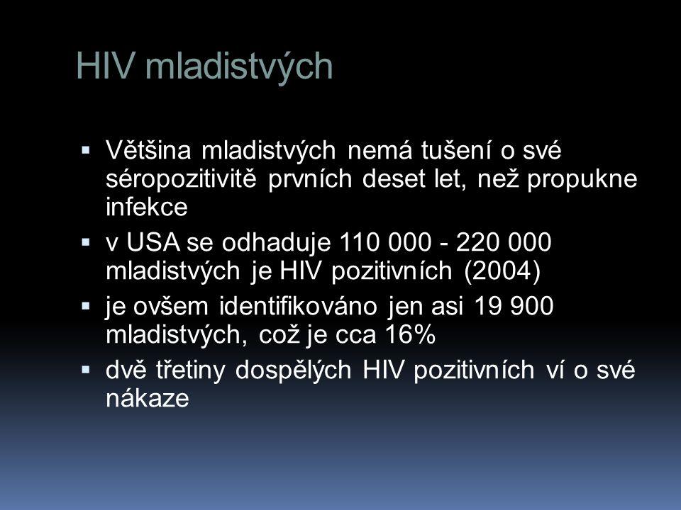 HIV mladistvých  Většina mladistvých nemá tušení o své séropozitivitě prvních deset let, než propukne infekce  v USA se odhaduje 110 000 - 220 000 m