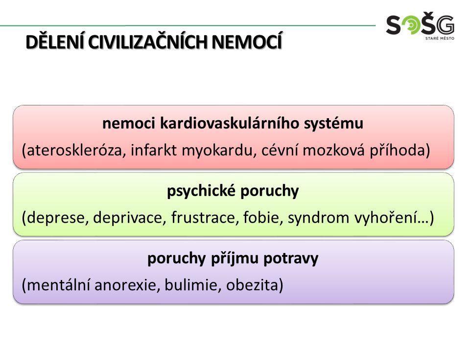 DĚLENÍ CIVILIZAČNÍCH NEMOCÍ nemoci kardiovaskulárního systému (ateroskleróza, infarkt myokardu, cévní mozková příhoda) psychické poruchy (deprese, deprivace, frustrace, fobie, syndrom vyhoření…) poruchy příjmu potravy (mentální anorexie, bulimie, obezita)