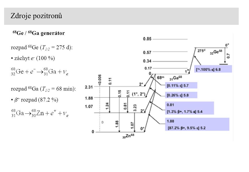 Zdroje pozitronů 68 Ge / 68 Ga generátor záchyt e - (100 %) rozpad 68 Ge (T 1/2 = 275 d):  + rozpad (87.2 %) rozpad 68 Ga (T 1/2 = 68 min):