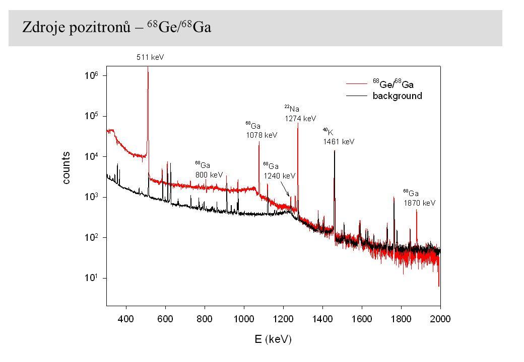 Zdroje pozitronů – 68 Ge/ 68 Ga