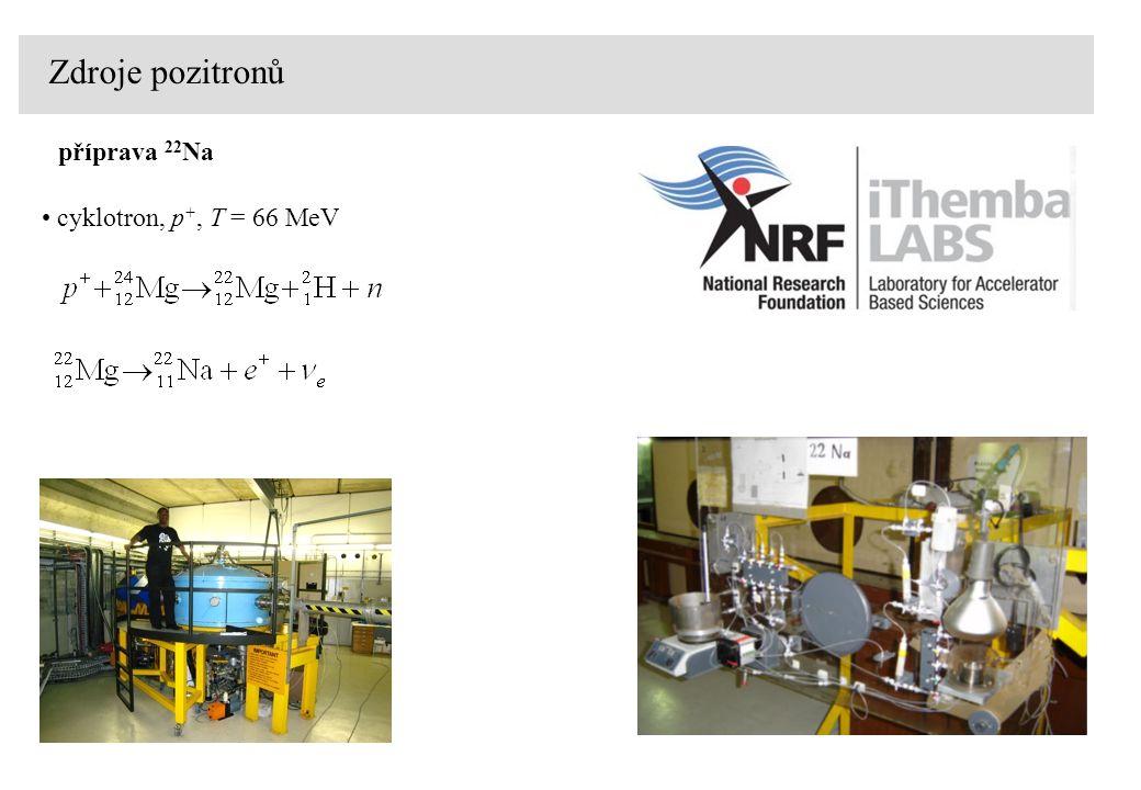 Zdroje pozitronů příprava 22 Na cyklotron, p +, T = 66 MeV