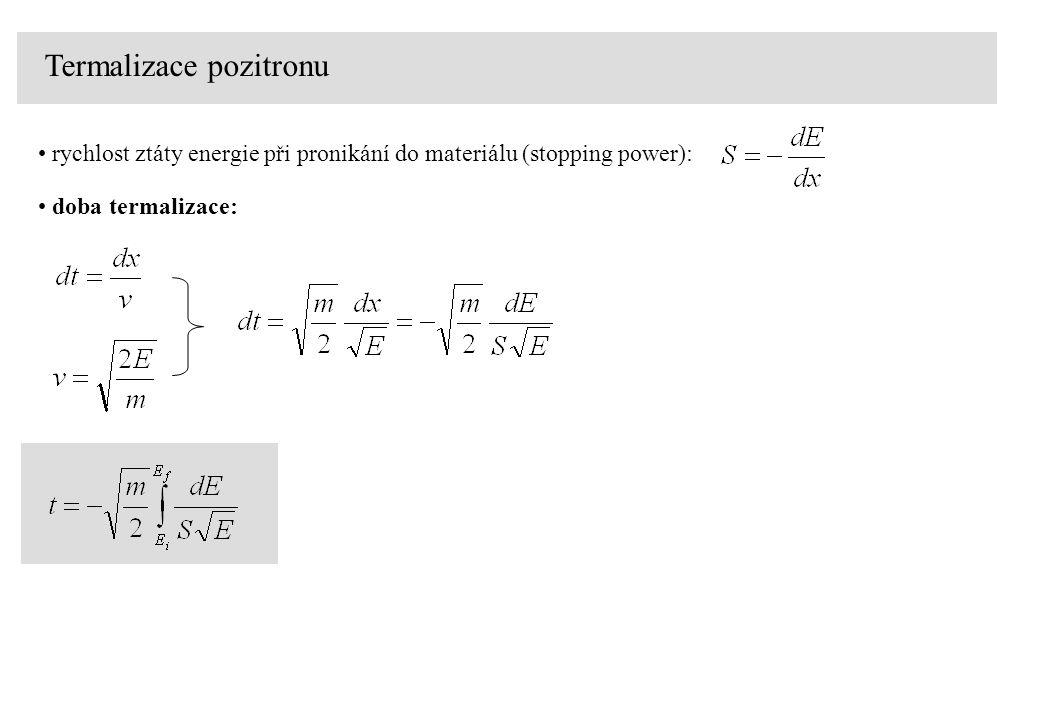 Termalizace pozitronu doba termalizace: rychlost ztáty energie při pronikání do materiálu (stopping power):