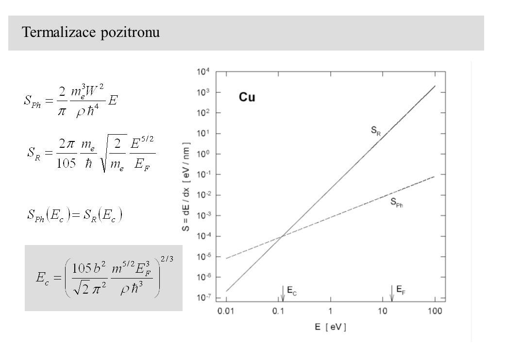 Termalizace pozitronu