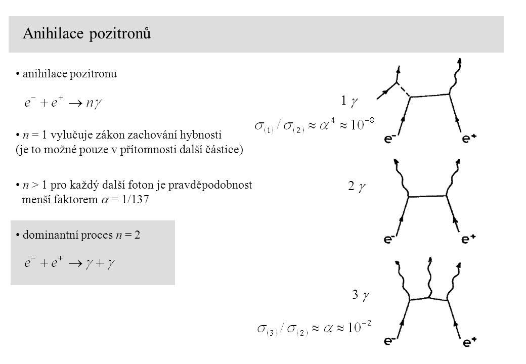 Anihilace pozitronů anihilace pozitronu n = 1 vylučuje zákon zachování hybnosti (je to možné pouze v přítomnosti další částice) n > 1 pro každý další