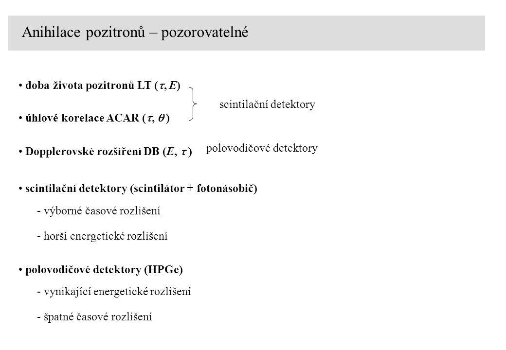 doba života pozitronů LT ( , E) Anihilace pozitronů – pozorovatelné úhlové korelace ACAR ( ,  ) Dopplerovské rozšíření DB (E,  ) scintilační det