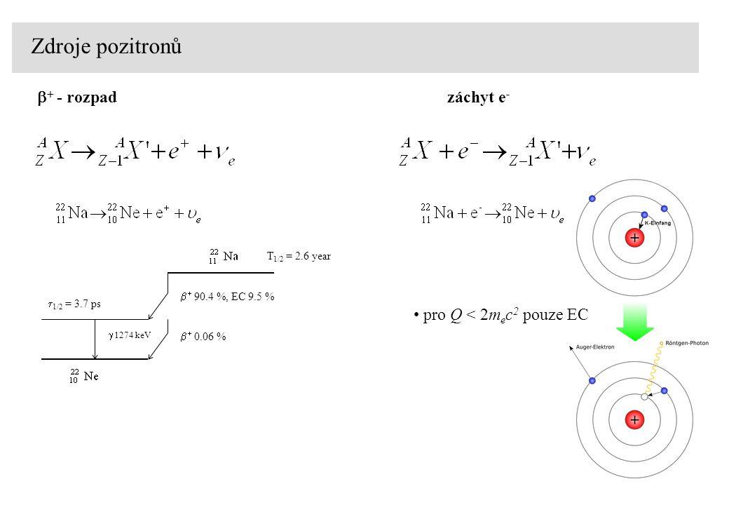  1/2 = 3.7 ps   0.06 %   90.4 %, EC 9.5 % T 1/2 = 2.6 year  1274 keV Zdroje pozitronů   - rozpad záchyt e - pro Q < 2m e c 2 pouze EC
