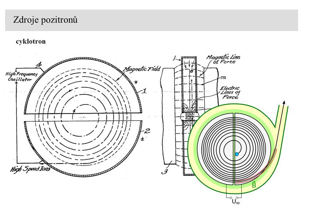 Zdroje pozitronů cyklotron