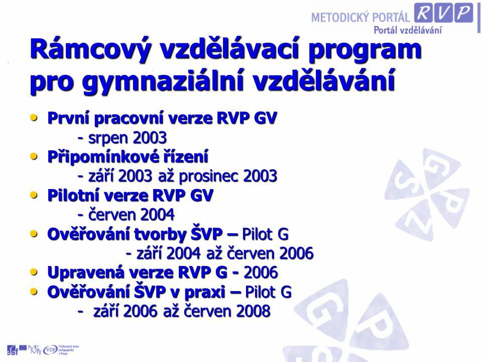 Cíle projektu PILOT G ověřit, zda lze na základě pilotní verze RVP GV vytvořit kvalitní ŠVP ověřit, zda lze na základě pilotní verze RVP GV vytvořit kvalitní ŠVP využít poznatků z ověřování při tvorbě manuálu, který bude sloužit jako metodická příručka při zavádění programu do všeobecné praxe využít poznatků z ověřování při tvorbě manuálu, který bude sloužit jako metodická příručka při zavádění programu do všeobecné praxe využít poznatků z ověřování k vypracování definitivní verze RVP GV určené k zavedení do všeobecné praxe využít poznatků z ověřování k vypracování definitivní verze RVP GV určené k zavedení do všeobecné praxe