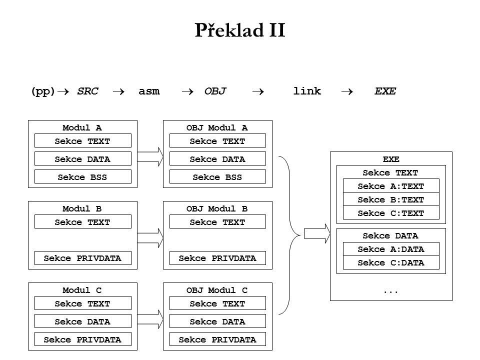 Překlad II (pp)  SRC  asm  OBJ  link  EXE Modul A Sekce TEXT Sekce DATA Sekce BSS Modul B Sekce TEXT Sekce PRIVDATA Modul C Sekce TEXT Sekce DATA Sekce PRIVDATA OBJ Modul A Sekce TEXT Sekce DATA Sekce BSS OBJ Modul B Sekce TEXT Sekce PRIVDATA OBJ Modul C Sekce TEXT Sekce DATA Sekce PRIVDATA EXE...
