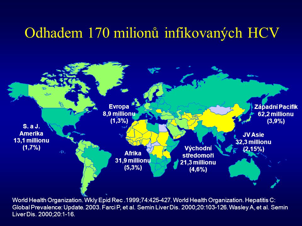 Odhadem 170 milionů infikovaných HCV World Health Organization. Wkly Epid Rec.1999;74:425-427. World Health Organization. Hepatitis C: Global Prevalen