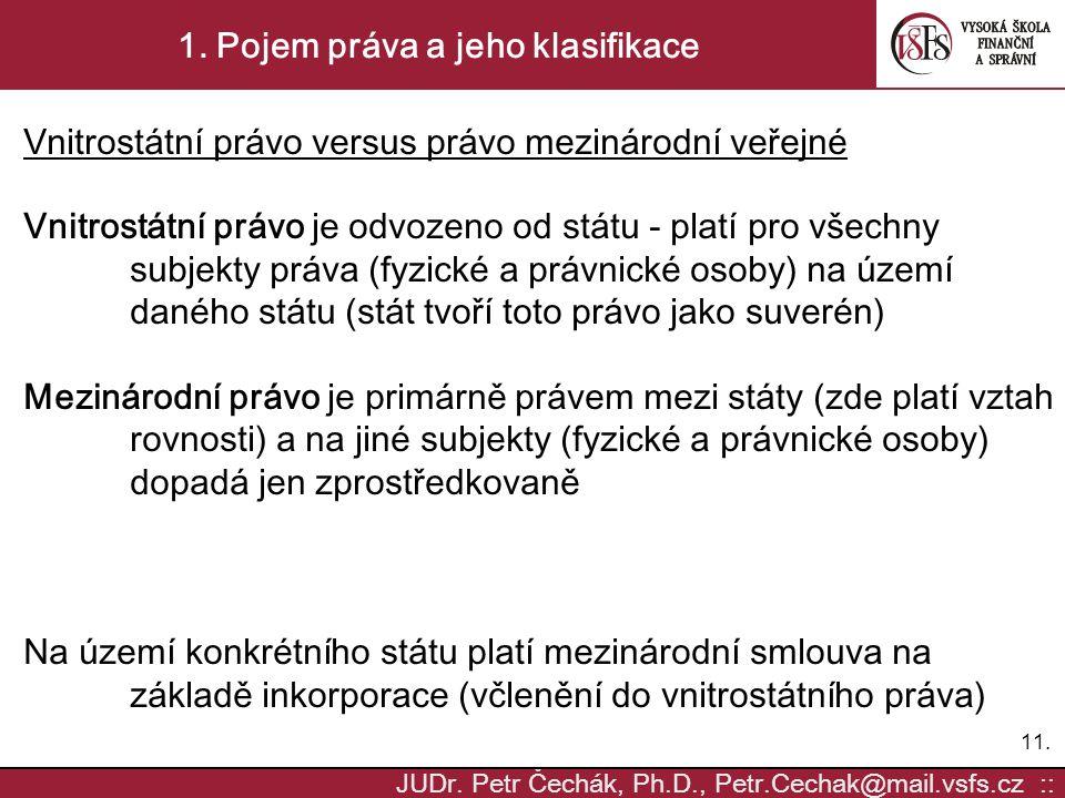 11. JUDr. Petr Čechák, Ph.D., Petr.Cechak@mail.vsfs.cz :: 1. Pojem práva a jeho klasifikace Vnitrostátní právo versus právo mezinárodní veřejné Vnitro