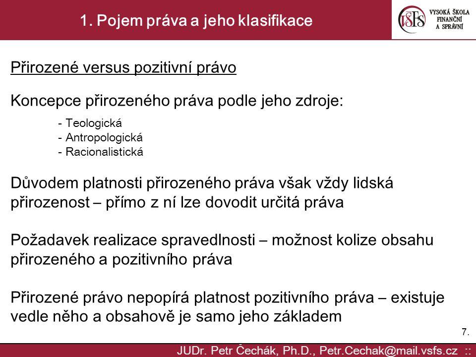 7.7. JUDr. Petr Čechák, Ph.D., Petr.Cechak@mail.vsfs.cz :: 1. Pojem práva a jeho klasifikace Přirozené versus pozitivní právo Koncepce přirozeného prá