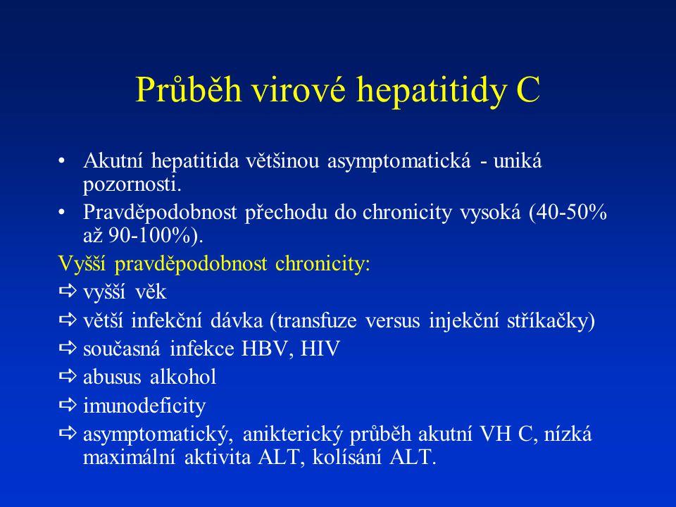 Průběh virové hepatitidy C Akutní hepatitida většinou asymptomatická - uniká pozornosti. Pravděpodobnost přechodu do chronicity vysoká (40-50% až 90-1