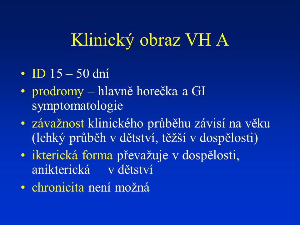 Genotypy prasečí HEV Purcell RH, Emerson SU. J Hepatol 48 (2008) 494-503