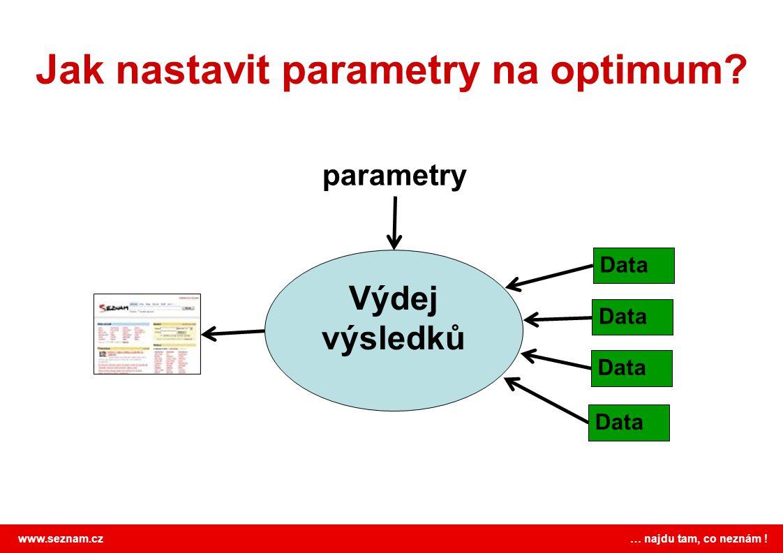 www.seznam.cz … najdu tam, co neznám .Jak nastavit parametry na optimum.