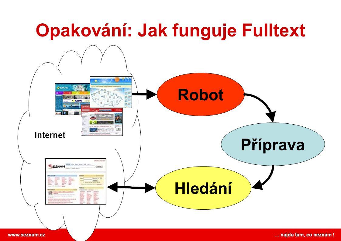 www.seznam.cz … najdu tam, co neznám ! Jak měřit úspěch?