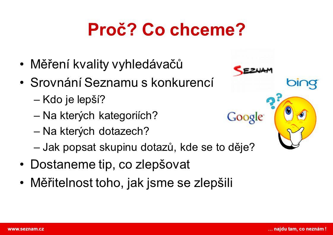 www.seznam.cz … najdu tam, co neznám .Proč. Co chceme.