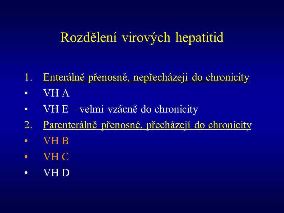 Rozdělení virových hepatitid 1.Enterálně přenosné, nepřecházejí do chronicity VH A VH E – velmi vzácně do chronicity 2.Parenterálně přenosné, přecháze