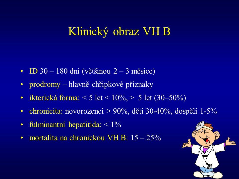 Klinický obraz VH B ID 30 – 180 dní (většinou 2 – 3 měsíce) prodromy – hlavně chřipkové příznaky ikterická forma: 5 let (30–50%) chronicita: novorozen